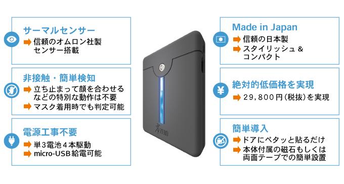 サーマルセンサー(信頼のオムロン社製センサー搭載) 非接触・簡単検知(立ち止まって顔を合わせるなどの特別な動作は不要。マスク着用時でも判定可能。) 電源工事不要(単3電池4本駆動。micro-USB給電可能) Made in Japan(信頼の日本製。スタイリッシュ&コンパクト) 絶対的低価格を実現(29,800円税抜を実現。) 簡単導入(ドアにペタッと貼るだけ。本体付属の磁石もしくは両面テープでの簡単設置。)